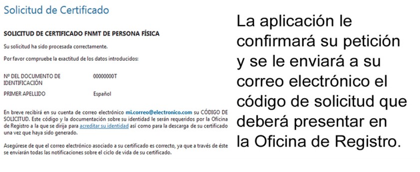solicitar certificado digital